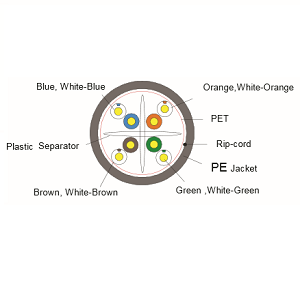 cat6 cable wiring diagram with Cat6 Cable Connectors on Wiring Diagram Jazz B together with Wiring Diagram Patch Panel additionally Cat6 Cable Connectors as well Cat5e Wiring Diagram Rj45 Pdf besides 2013 06 01 archive.